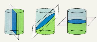 Cylinder Slices